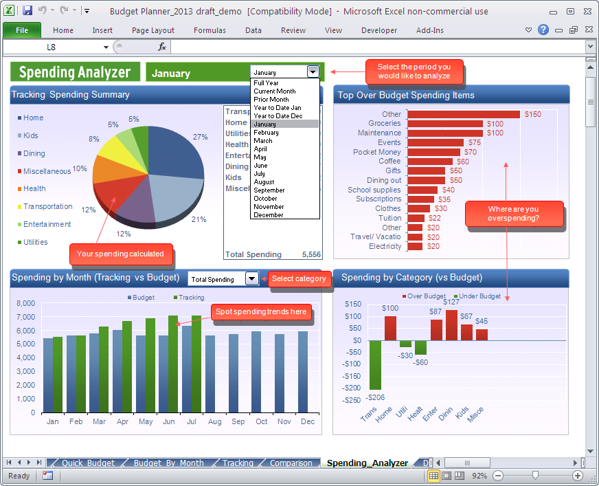 Excel business budget templates free download